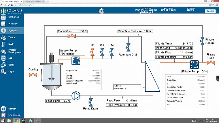 Kronos System Synpotic | Solaris Biotech USA
